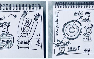 Over stressen en stretchen